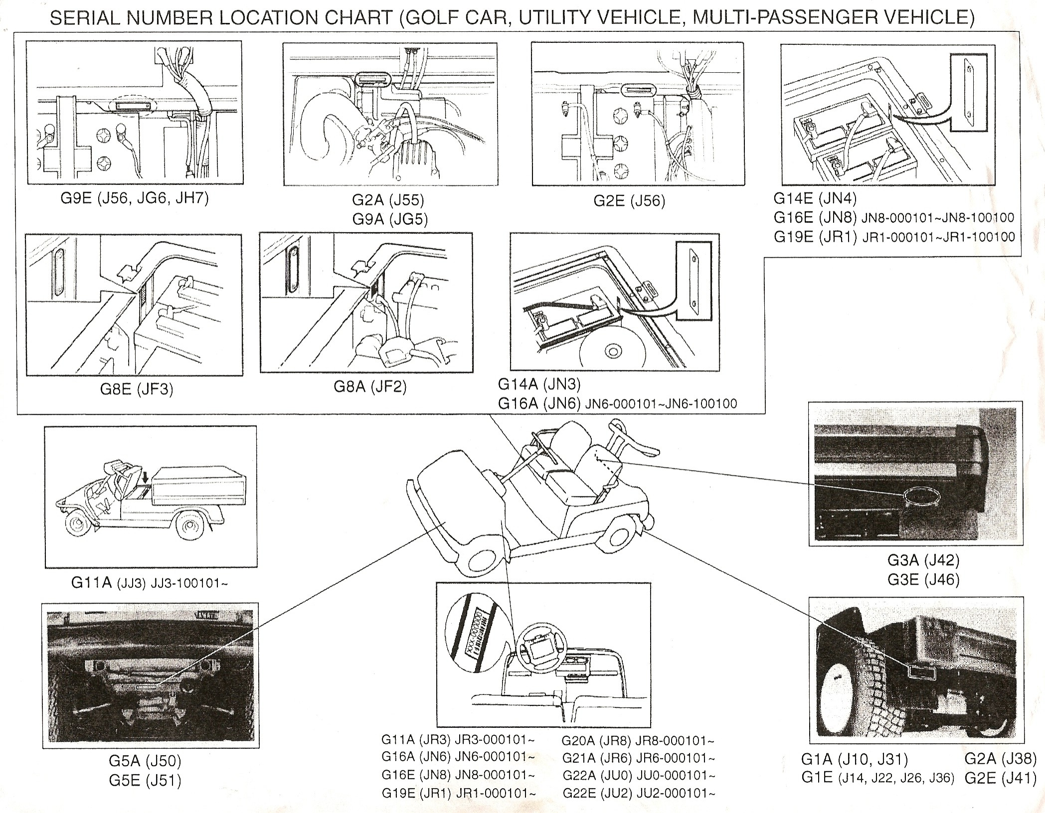Web YAMAHA GOLF CAR SERIAL NUMBER LOCATOR yamaha serial number locator yamaha golf cart engine diagram at aneh.co