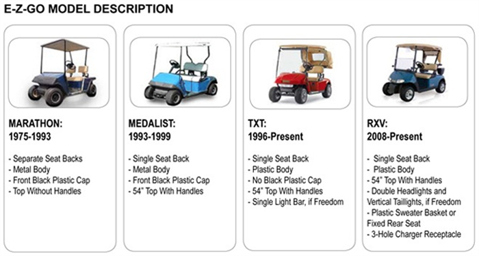 what year is my ezgo golf carts