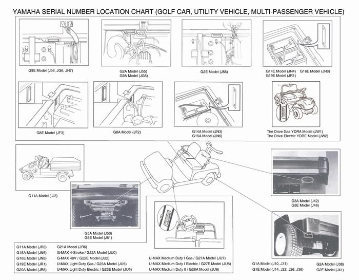 yamaha golf cart models by serial number