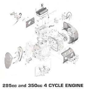 4 Cycleengineparts1991andup on yamaha golf cart repair manual